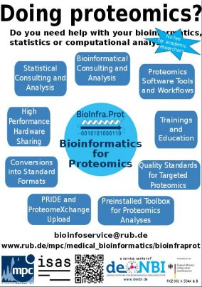 Bioinfraprot-flyer-doing Proteomics